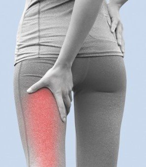 Pain In Thigh And Leg Ansell Chiropractic