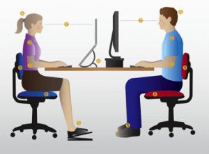 Correct work posture
